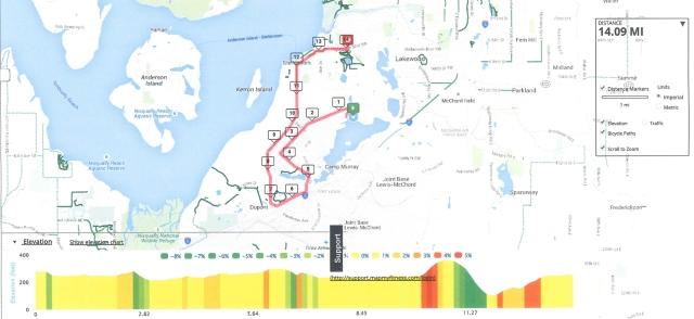 Triathlon-2015-bike-route-elevation-map